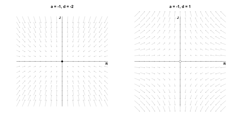 plot of chunk unnamed-chunk-5