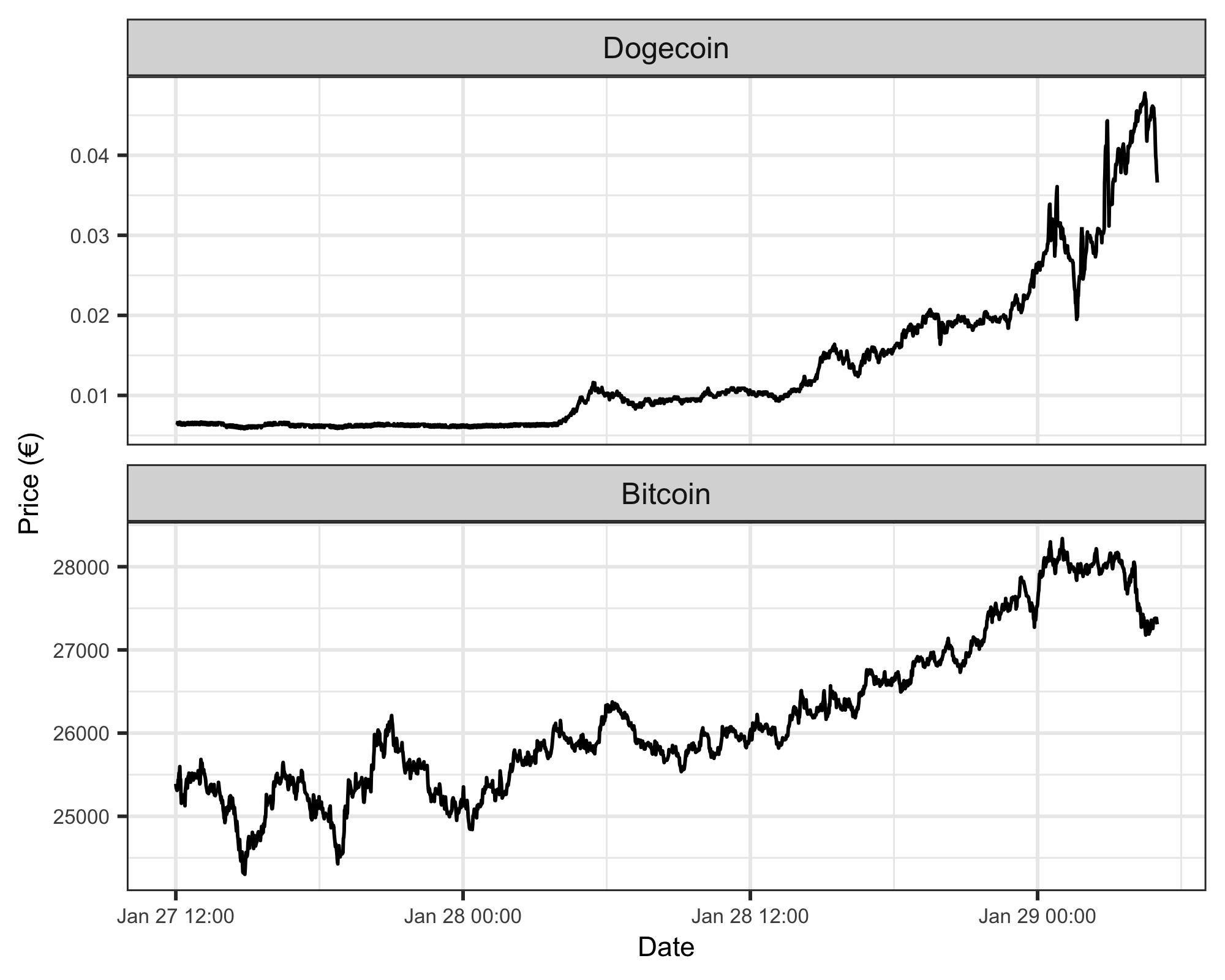 bitcoin vps priegloba