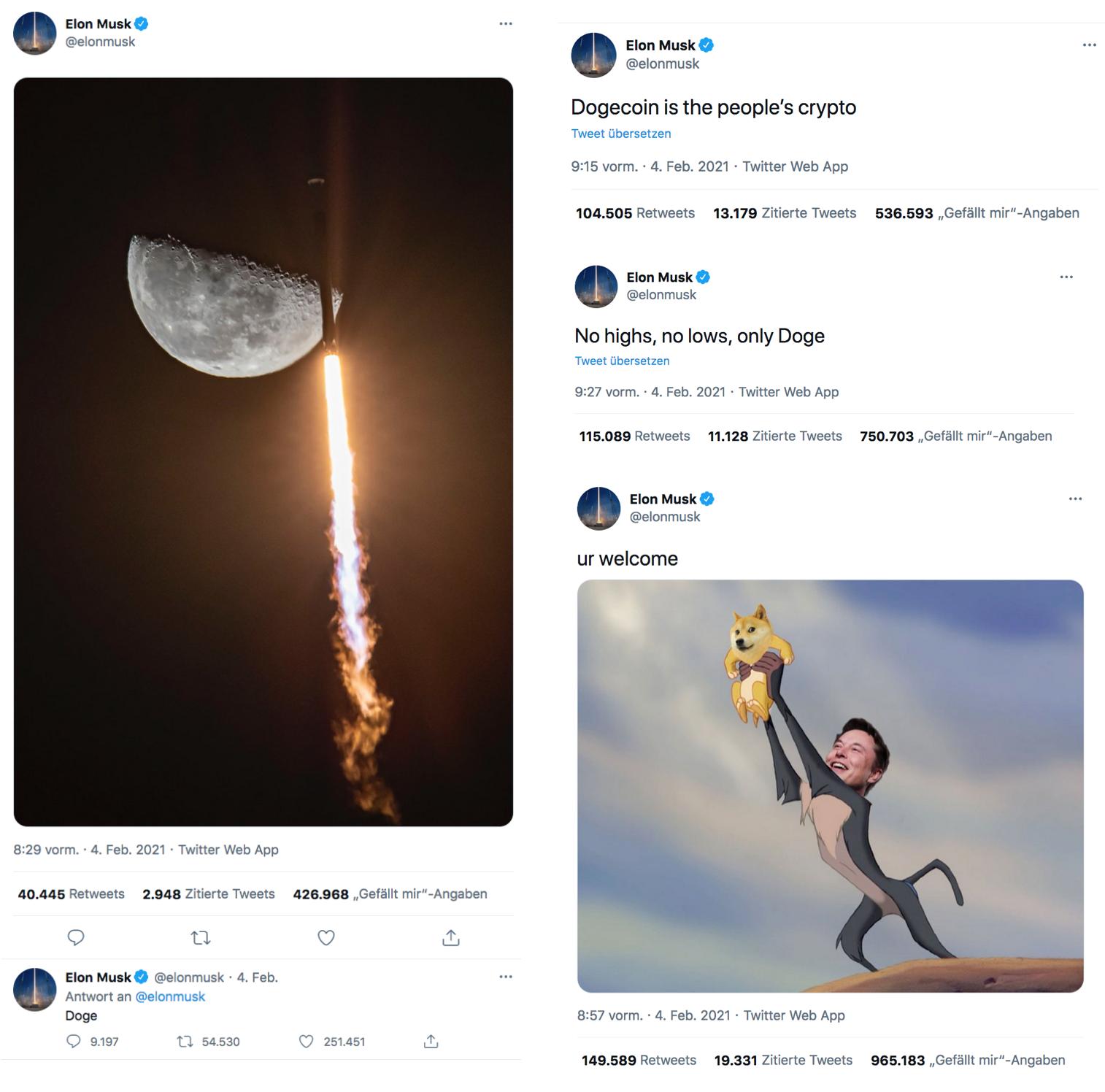 Causal effect of Elon Musk tweets on Dogecoin price   Fabian Dablander